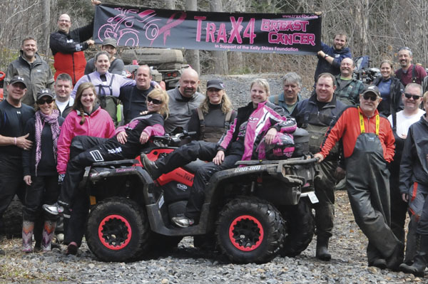 TraX4 Breast Cancer